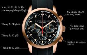 Đồng hồ bấm giờ thể thao - Chronograph 1